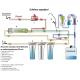 Domácí reverzní osmóza 50 GPD pětistupňová s posilovacím čerpadlem